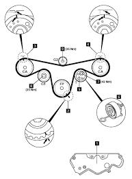 2003 Saab 9 3 Timing Diagram