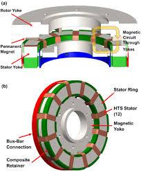 9 tooth stator wiring diagram wiring diagram 9 tooth stator wiring diagram wiring diagram9 tooth stator wiring diagram wiring library9 tooth stator wiring