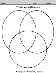 Large Printable Venn Diagram Large Venn Diagram Freeology