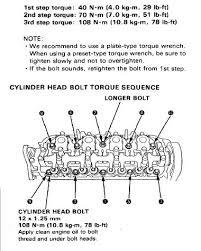 1991 honda accord torque specs honda tech honda forum discussion 1991 Honda Accord Fuse Box 1991 honda accord torque specs 1991 honda accord fuse box diagram