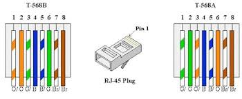 wiring diagram for ethernet cable poe pinout diagram at 7 Port Wiring Diagram