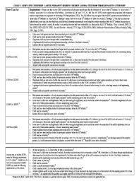Derived Citizenship Chart 19 Organized Derivative Citizenship Chart