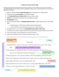 Mba Essay Examples And Top Ranked Business School Program Quoting