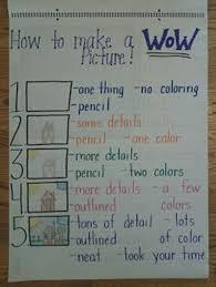 11 Fantastic Writing Rubrics For Kindergarten Kindergarten
