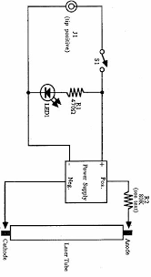 build a he ne laser experimenter s system wiring diagram for the lab laser be careful of the very high voltages present at the terminals of the laser and the output of the power supply