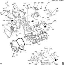 Gm 3100 v6 engine diagram wiring diagram and fuse box