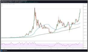 It has a current circulating supply of 18.7 million coins and a total volume exchanged of $52,080,537,746. Bitcoin Price Soars To 18 480 As Bulls Look To Moon Btc