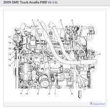 2012 gmc acadia engine diagram wiring diagram load 2012 gmc acadia wiring diagram wiring diagram paper 2012 gmc acadia engine diagram