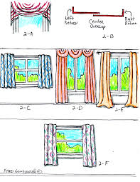 Image Vertical Blinds When Person Goes To Hang Pair Of Curtains Or Drapes They Will Most Likely Attach Bracket To The Outside Edge Of The Molding That Frames The Window Fred Gonsowski Garden Home The Right Way To Hang Curtains And Drapes Fred Gonsowski Garden Home