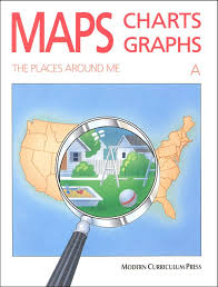 Modern Charts And Graphs Maps Charts Graphs A Places Around Me
