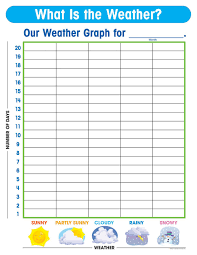 Weather Chart Free Printable Free Printable Weather Graphs For Kindergarten Preschool