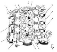 v engine diagram image wiring diagram similiar gm 3 8 intake diagram keywords on 3100 v6 engine diagram