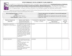 Work Instructions Examples Standard Work Template Standard Work Instructions Support