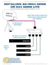 direct tv satellite dish wiring diagram and 71q2 4uwenl sl1370 directv swm wiring diagram at Wiring For Directv Whole House Dvr Diagram