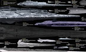 Starship Size Comparison Chart High Resolution Starship Size Comparison Chart Boing Boing