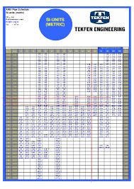 Pdf Ansi Pipe Schedule Si Units Metric Doruk Serengel