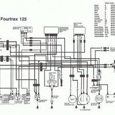 marvellous electrical schematics for adly atv 50 90 with wiring Roketa ATV Wiring Diagram at Adly Atv Wiring Diagram