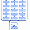subaru outback 1999 fuse box block circuit breaker diagram subaru legacy 2003 outback fuse box block circuit breaker diagram