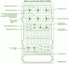 06 f250 fuse diagram f horn the fuse blows has a alarm keyless Ford Ka Fuse Box Horn ford e fuse box diagram ford wiring diagrams ford ka fuse box horn