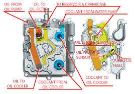 fuel filter diagrams for diesel 6 0 best secret wiring diagram • ford 6 0 wiring harness diagrams 32 wiring diagram napa fuel filters for diesel diesel fuel separator housing
