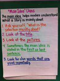 Revise And Edit Anchor Chart Posts Similar To Revising And Editing Anchor Chart Juxtapost