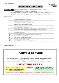 Dynamometer Chart
