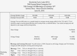 average electric bill for 1 bedroom apartment. Fine Average Electricity Bill For 1 Bedroom Apartment Average Light A 2  Utility  Www Resnooze Throughout Electric D