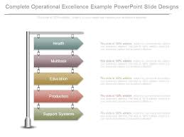 Operational Excellence Example Complete Operational Excellence Example Powerpoint Slide