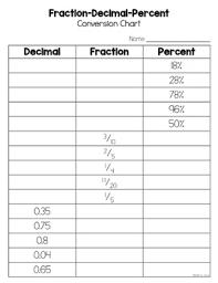 Percent To Decimal Worksheet Pdf
