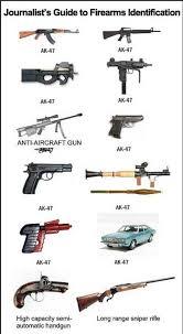 Gun Identification Chart Left Wing Medias Guide For Firearms Identification Chart