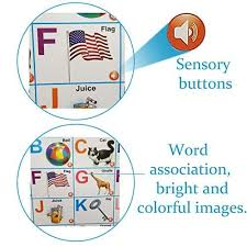 Music Education Wall Charts Just Smarty Electronic Interactive Alphabet Wall Chart