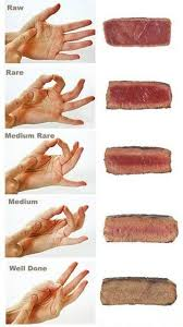 Rare Meat Chart How To Tell If Your Red Meat Is Done Easy Cooking Activities