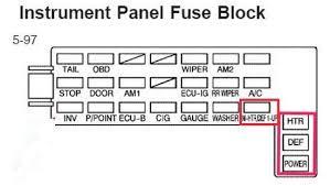 pontiac vibe fuse box diagram vehiclepad pontiac vibe fuse box diagram pontiac schematic my subaru