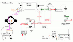jeep wrangler ignition wiring diagram wiring diagram 2005 jeep wrangler wiring diagram wire