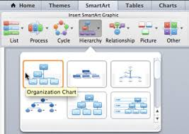 Make A Hierarchy Chart How To Make Smartart Charts In Office 2011 For Mac Dummies