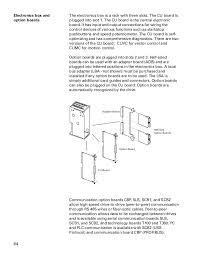 siemens vfd drives wiring diagram wiring diagram schematics basics of ac drives siemens cources