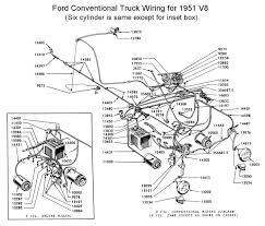 flathead electrical wiring diagrams wiring diagram for 1951 truck