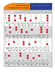 58 Unmistakable Baritone Note Chart