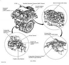 2003 monte carlo engine diagram wiring diagram \u2022 2004 monte carlo wiring diagram 2003 chevy monte carlo egr valve or tube rh 2carpros com 2003 monte carlo engine wiring diagram 2003 monte carlo engine wiring diagram