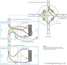 wiring a light fixture wire multiple light fixtures to one switch wiring diagram for light fixture and switch at Wiring Diagram Light Fixture