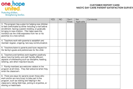 Satisfaction Survey Report Customer Report Card Naeyc Day Care Parent Satisfaction