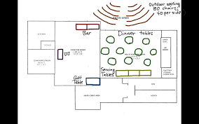How To Draw Floor Plans Drawing Floor Plans Online Awesome Scale Drawing House Floor Plan