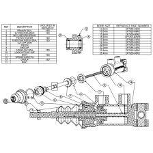 Buy Ap Racing Master Cylinder Repair Kits Demon Tweeks