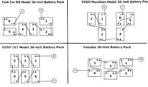 1989 ezgo golf cart wiring diagram michaelhannan co 1988 ezgo golf cart wiring diagram 1989 battery placement gas