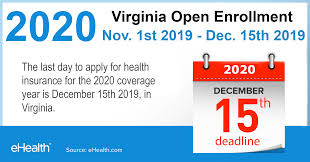 2020 Open Enrollment Period In Virginia Obamacare Ehealth