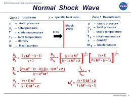a graphic showing the equations which describe flow through a normal shock generated by a wedge