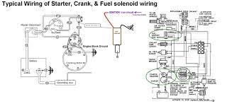 bobcat 600 wiring diagram wiring diagrams 610 bobcat wiring diagram detailed wiring diagram bobcat skid steer hydraulic diagram bobcat 600 wiring diagram