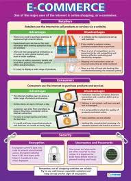 Commerce Chart Amazon Com E Commerce Technology And Computing Posters