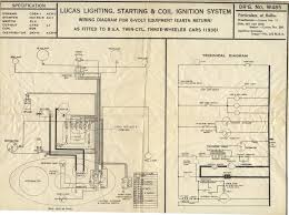 bsa wiring diagram negitive ground bsa automotive wiring diagrams description bsa wiring bsa wiring diagram negitive ground