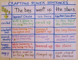 Teaching My Friends Crafting Power Sentences